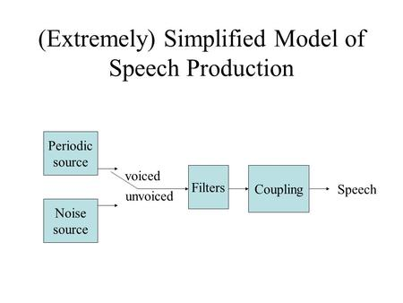 (Extremely) Simplified Model of Speech Production
