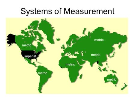 Systems of Measurement imperial metric. The Imperial System Developed over hundreds of years, the imperial system tried to use every day objects for units.