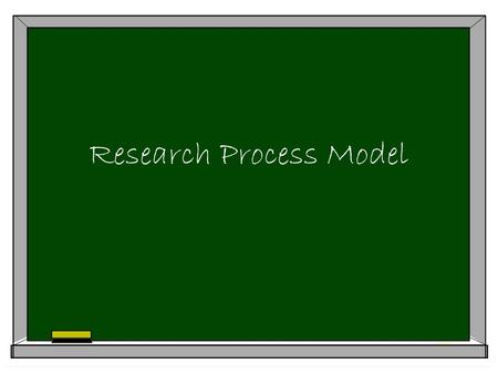 Research Process Model. Topic  Pick a topic that you are familiar with  Pick a topic that you know a lot about  *Happy Birthday Song*
