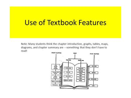 Use of Textbook Features Note: Many students think the chapter introduction, graphs, tables, maps, diagrams, and chapter summary are ---something that.