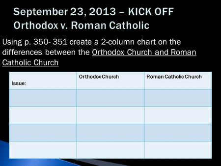 Using p. 350- 351 create a 2-column chart on the differences between the Orthodox Church and Roman Catholic Church Issue: Orthodox ChurchRoman Catholic.
