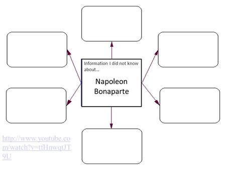 Information I did not know about… Napoleon Bonaparte  m/watch?v=tfHnwqtJT 9U.