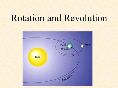 Rotation and Revolution 1. The Earth spinning on its axis. Rotation Revolution 2. Going around a larger body. Rotation Revolution 4. Causes the Earth's.