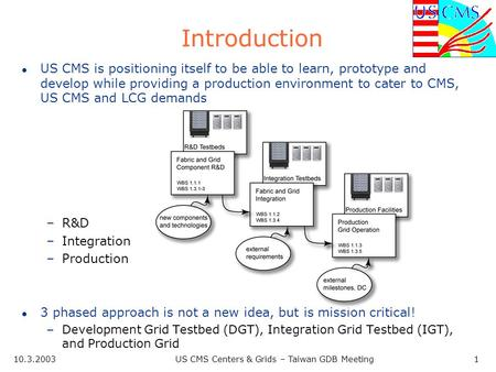 10.3.2003US CMS Centers & Grids – Taiwan GDB Meeting1 Introduction l US CMS is positioning itself to be able to learn, prototype and develop while providing.