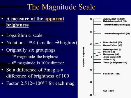 The Magnitude Scale A measure of the apparent brightness Logarithmic scale Notation: 1 m.4 (smaller  brighter) Originally six groupings –1 st magnitude.