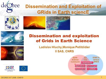 DEGREE IST 2006- 034619 Dissemination and Exploitation of GRids in Earth sciencE Earth Science Communit y RequirementsRequirements T echnologies FeedbackFeedback.