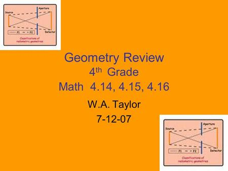 Geometry Review 4 th Grade Math 4.14, 4.15, 4.16 W.A. Taylor 7-12-07.