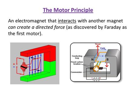 The Motor Principle An electromagnet that interacts with another magnet can create a directed force (as discovered by Faraday as the first motor).