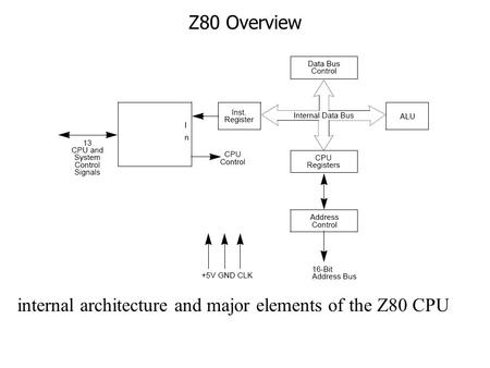 Z80 Overview internal architecture and major elements of the Z80 CPU.