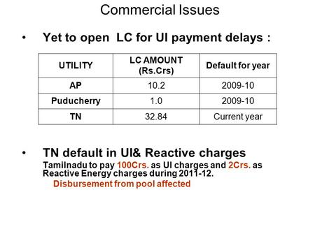 Commercial Issues Yet to open LC for UI payment delays : TN default in UI& Reactive charges Tamilnadu to pay 100Crs. as UI charges and 2Crs. as Reactive.