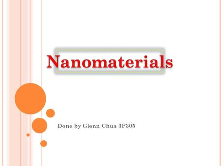 Done by Glenn Chua 3P305. NANOPARTICLES Brief Introduction.