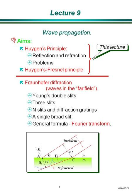 1 Waves 9 Lecture 9 Wave propagation. D Aims: ëHuygen's Principle: > Reflection and refraction. > Problems ëHuygen's-Fresnel principle ëFraunhofer diffraction.