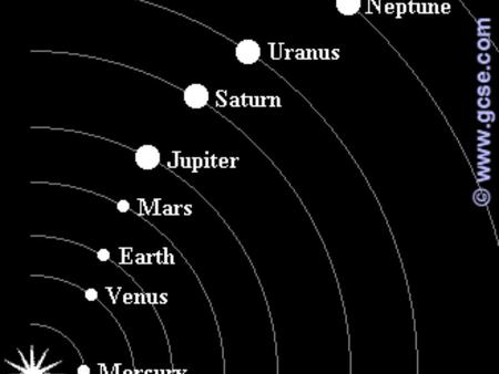 The Sun and the Eight Planets At the center of our Solar System is the Sun.