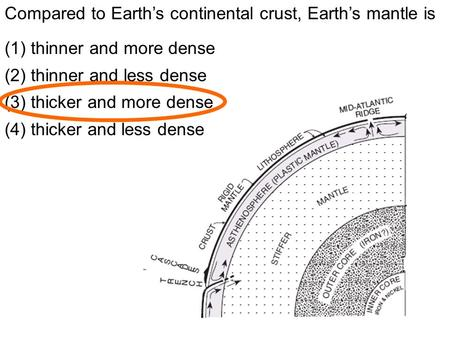 Compared to Earth's continental crust, Earth's mantle is (1) thinner and more dense (2) thinner and less dense (3) thicker and more dense (4) thicker and.