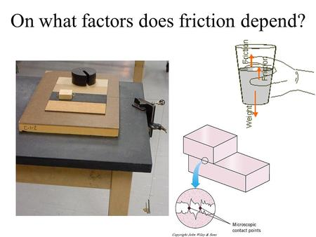 On what factors does friction depend?. How can we measure the force of friction between the block and the table?