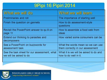 9Pipi 16 Pipiri 2014 What we will do What we will learn Preliminaries and rollThe importance of starting well Finish the question on gannetsHow to do assessment-style.