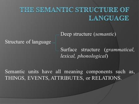 Deep structure (semantic) Structure of language Surface structure (grammatical, lexical, phonological) Semantic units have all meaning components such.