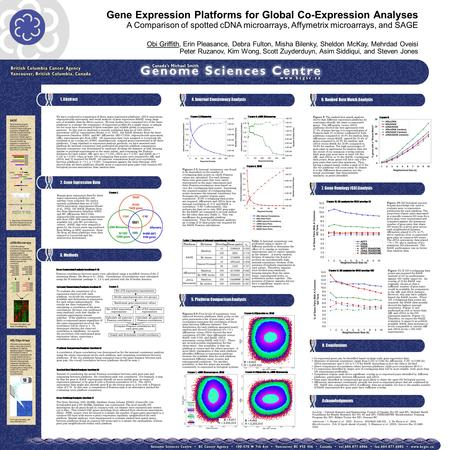 Gene Expression Platforms for Global Co-Expression Analyses A Comparison of spotted cDNA microarrays, Affymetrix microarrays, and SAGE Obi Griffith, Erin.