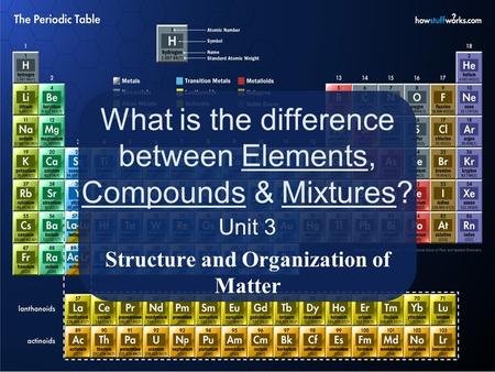 What is the difference between Elements, Compounds & Mixtures? Unit 3 Structure and Organization of Matter.