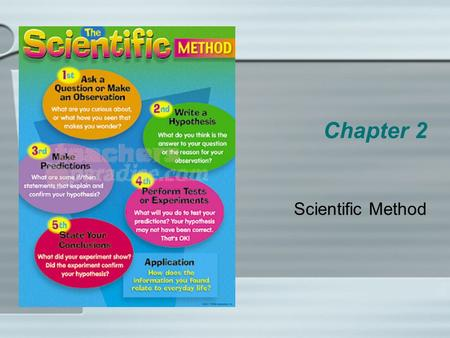 Chapter 2 Scientific Method. Essential Questions 1.How do scientists use the scientific method? 2.What is the difference between a theory and a law?