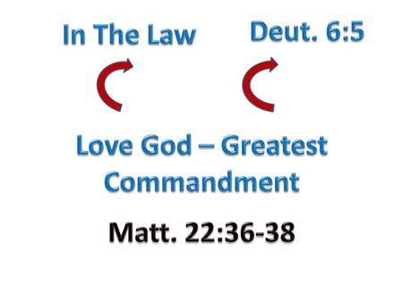 Love God – Greatest Commandment With ALL YOUR HEART – seat of man's thoughts (Prov. 4:23)