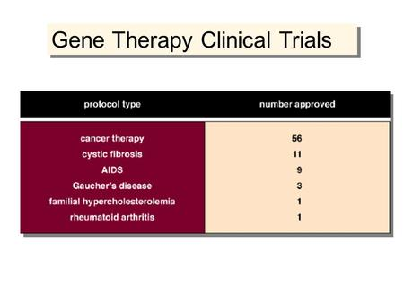 Gene Therapy Clinical Trials. Cancer Gene Therapy Three Basic Approaches. Genetically alter a person's immune cells that are already naturally targeted.