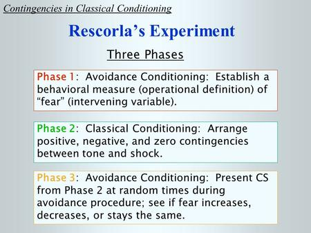 Rescorla's Experiment Contingencies in Classical Conditioning Three Phases Phase 1: Avoidance Conditioning: Establish a behavioral measure (operational.