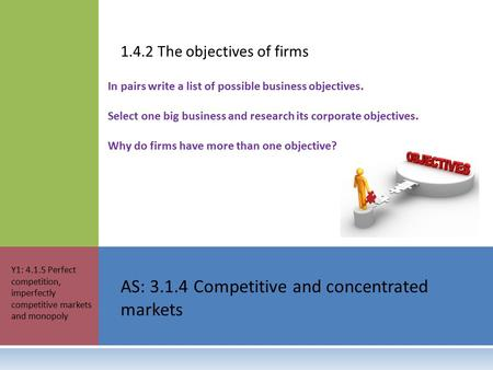1.4.2 The objectives of firms AS: 3.1.4 Competitive and concentrated markets Y1: 4.1.5 Perfect competition, imperfectly competitive markets and monopoly.