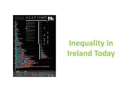 . CHARTHierarchy of Earnings, Attributes and Privilege Analysis. CHARTHierarchy of Earnings, Attributes and Privilege Analysis Inequality in Ireland Today.