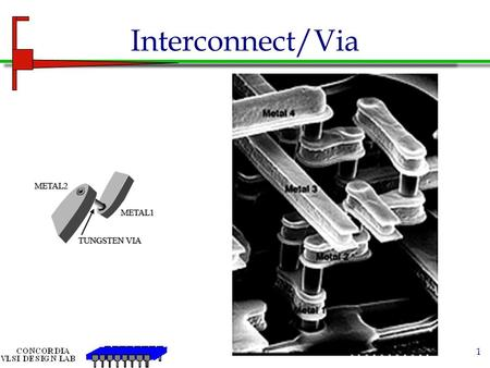 1 Interconnect/Via. 2 Delay of Devices and Interconnect.