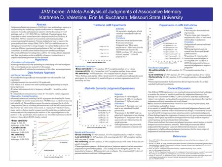 JAM-boree: A Meta-Analysis of Judgments of Associative Memory Kathrene D. Valentine, Erin M. Buchanan, Missouri State University Abstract Judgments of.