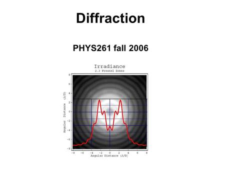 Diffraction PHYS261 fall 2006. Diffraction is a phenomenon when a wave that passes through an aperture or around an obstacle forms a pattern on a screen.