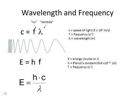 Wavelength and Frequency E = h c =  c = speed of light (3 x 10 8 m/s) = frequency (s -1 )  = wavelength (m) E = energy (Joules or J) h  = Planck's constant.