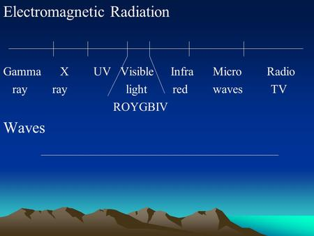 Electromagnetic Radiation Gamma X UV Visible Infra Micro Radio ray ray light red waves TV ROYGBIV Waves.