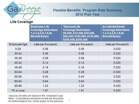 February 2010 1 APRIL 2010 Flexible Benefits Program Rate Summary 2012 Plan Year Employee Life Coverage Selections 1,2,3,4,5,6,7,8,9x Benefit Salary *Spousal.