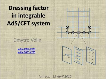 Dressing factor in integrable AdS/CFT system Dmytro Volin Annecy, 15 April 2010 x x x x x x x x x x x x 2g - 2g x x x x x x x x x x arXiv:0904.4929 arXiv:1003.4725.