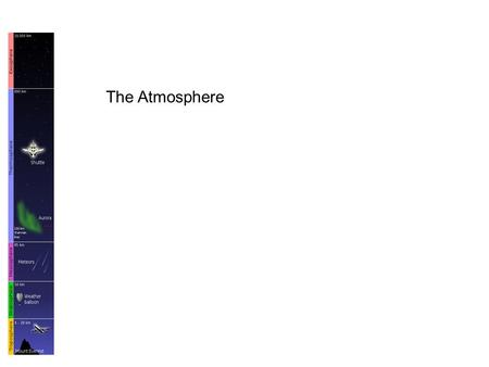 The Atmosphere. The atmosphere is essential to life as it provides oxygen for animals, carbon dioxide for plants, it stabilizes the differences in temperatures.