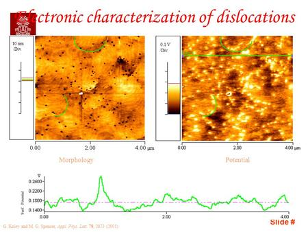 Slide # Goutam Koley Electronic characterization of dislocations MorphologyPotential 0.1 V /Div 10 nm /Div Surf. Potential G. Koley and M. G. Spencer,