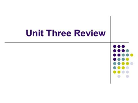 Unit Three Review. PLEASE PARDON THE MISSPELLINGS!