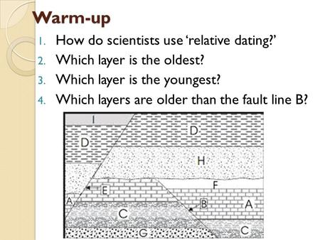 what method is used to determine relative dating Overview of scientific dating methods: dating the past: application of the law of superposition to soil and geological strata containing archaeological materials in order to determine the relative ages of layers cross-dating is a technique used to take advantage of consistencies in stratigraphy between parts of a site or different sites, and objects or strata with a known relative.