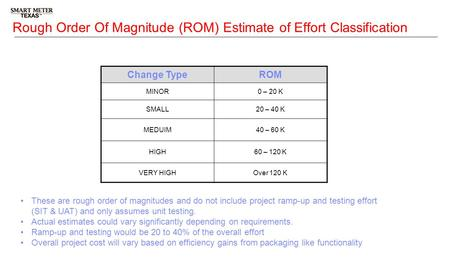 3 rd Party Registration & Account Management Rough Order Of Magnitude (ROM) Estimate of Effort Classification These are rough order of magnitudes and do.