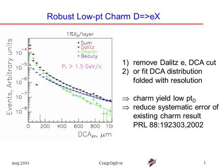Aug 2003 Craig Ogilvie 1 Robust Low-pt Charm D=>eX 1)remove Dalitz e, DCA cut 2)or fit DCA distribution folded with resolution  charm yield low pt D 