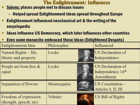 The Enlightenment: Influences