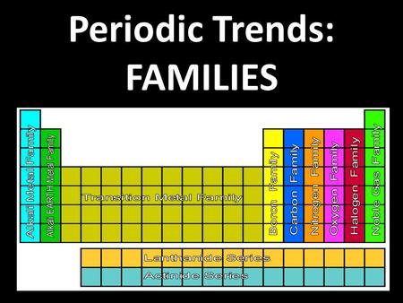 Periodic Trends: FAMILIES. Alkali Metals (Group 1) - do not occur elementally in nature - stored under kerosene or other hydrocarbon solvent because they.