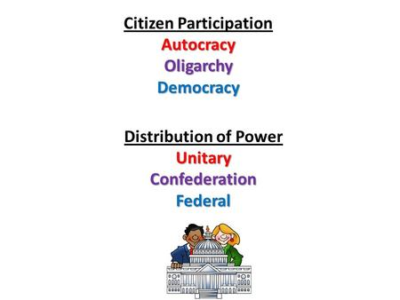 Citizen ParticipationAutocracyOligarchyDemocracy Distribution of PowerUnitaryConfederationFederal.
