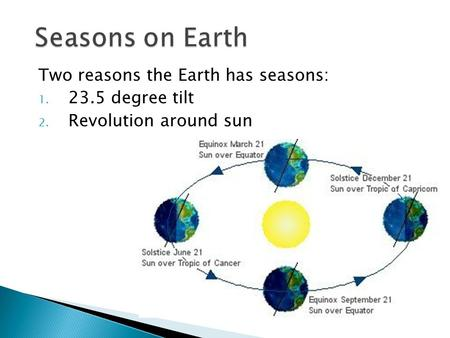 Two reasons the Earth has seasons: 1. 23.5 degree tilt 2. Revolution around sun.