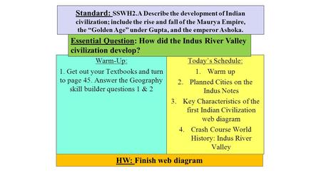 "Standard: SSWH2.A Describe the development of Indian civilization; include the rise and fall of the Maurya Empire, the ""Golden Age"" under Gupta, and the."