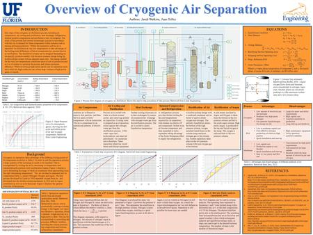 Authors: Jared Watkins, Juan Tellez Key steps of the cryogenic air distillation process including air compression, air cooling and purification, heat exchange,