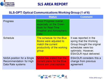 10-Dec-2012-cesg-1 SLS AREA REPORT SLS-OPT: Optical Communications Working Group (1 of 6) StatusComment ProgressGood Progress overall, especially on the.
