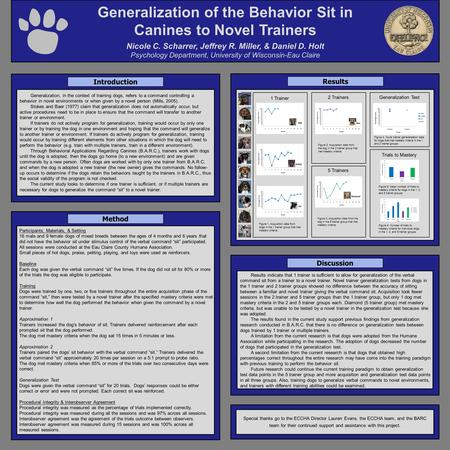 Generalization of the Behavior Sit in Canines to Novel Trainers Nicole C. Scharrer, Jeffrey R. Miller, & Daniel D. Holt Psychology Department, University.